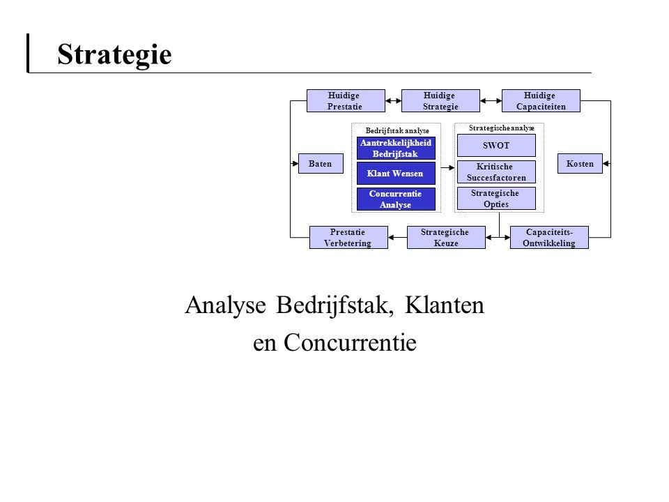 Analyse Bedrijfstak, Klanten en Concurrentie
