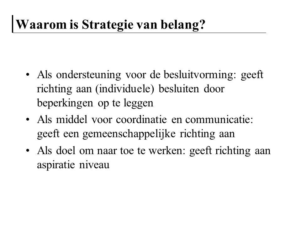 Waarom is Strategie van belang
