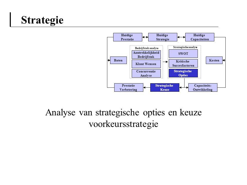 Analyse van strategische opties en keuze voorkeursstrategie