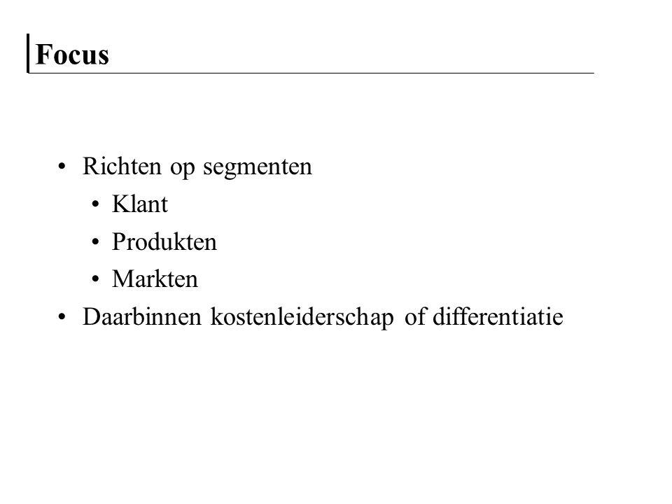 Focus Richten op segmenten Klant Produkten Markten