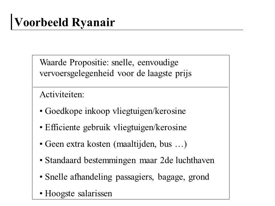 Voorbeeld Ryanair Waarde Propositie: snelle, eenvoudige vervoersgelegenheid voor de laagste prijs. Activiteiten: