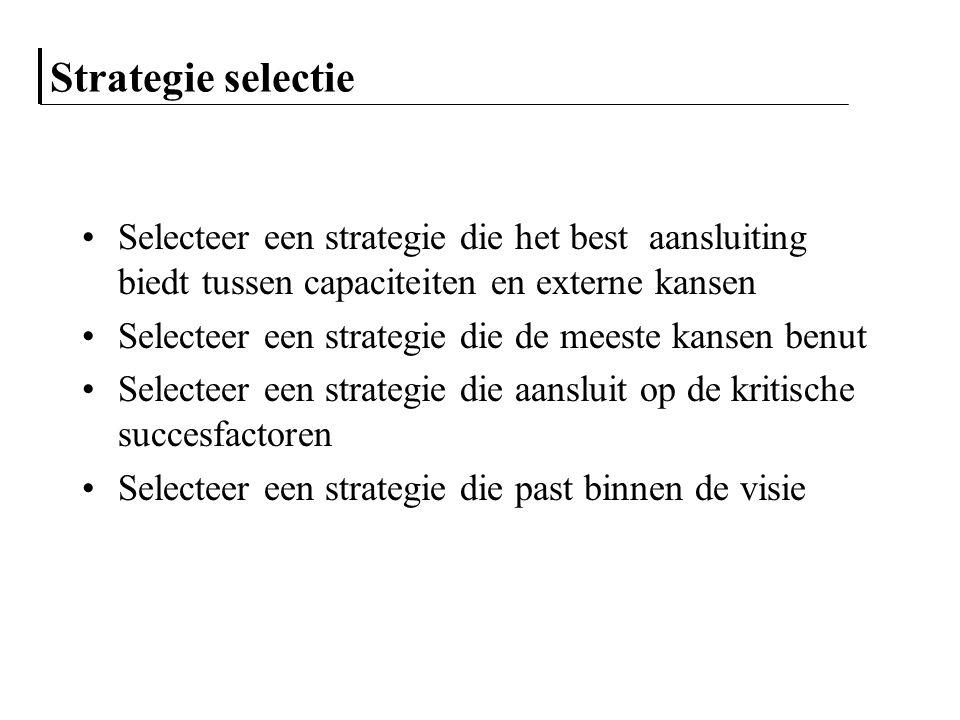 Strategie selectie Selecteer een strategie die het best aansluiting biedt tussen capaciteiten en externe kansen.
