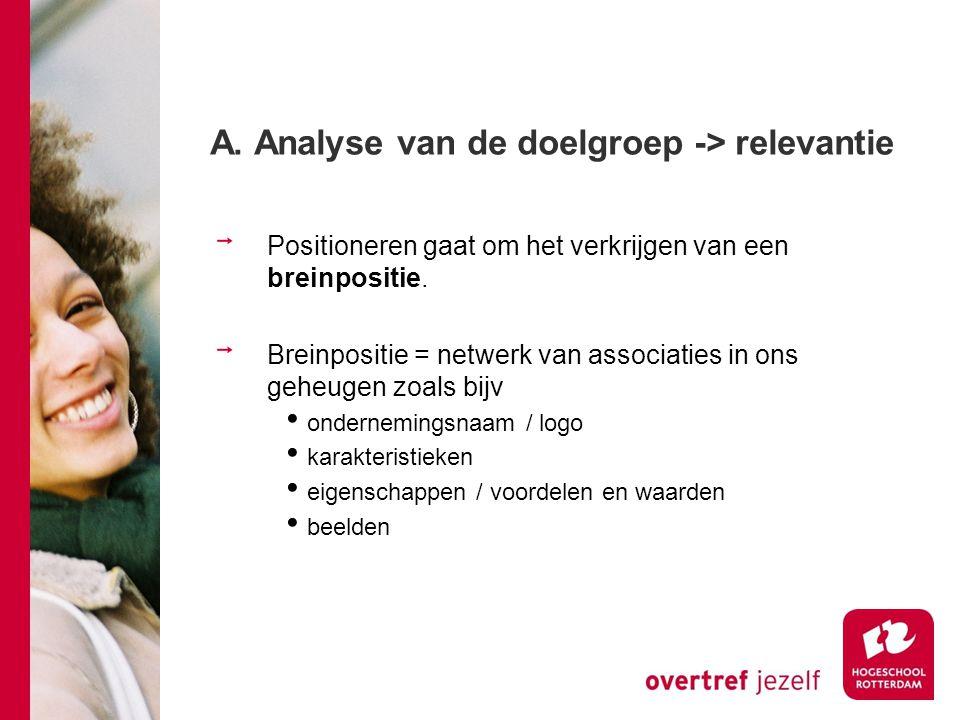 A. Analyse van de doelgroep -> relevantie