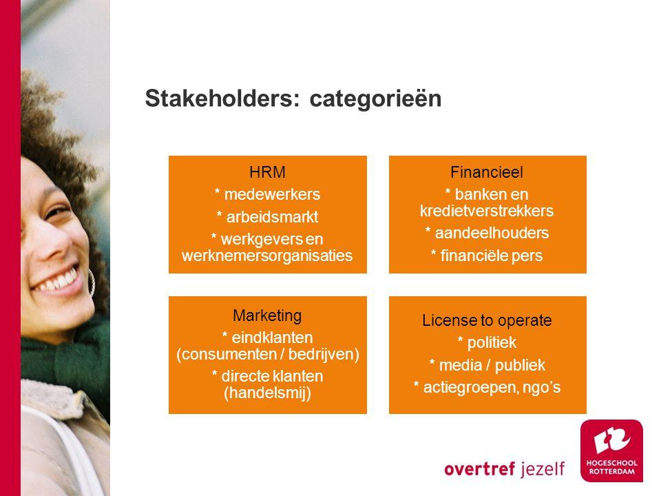 Stakeholders: categorieën