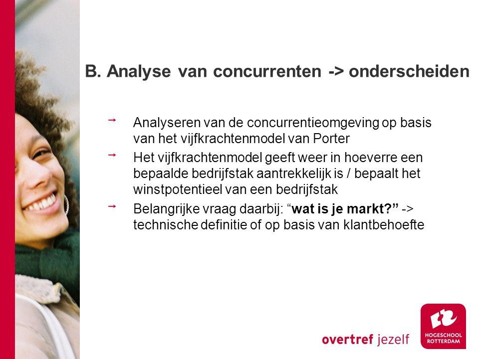 B. Analyse van concurrenten -> onderscheiden