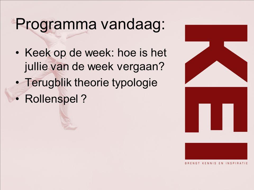 Programma vandaag: Keek op de week: hoe is het jullie van de week vergaan Terugblik theorie typologie.