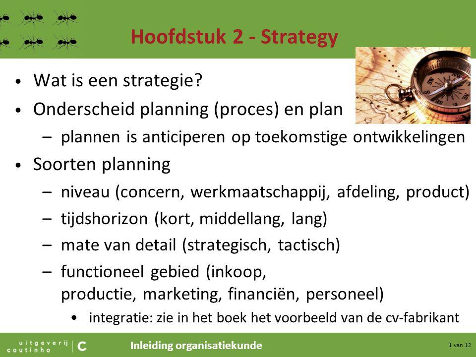 Hoofdstuk 2 - Strategy Wat is een strategie