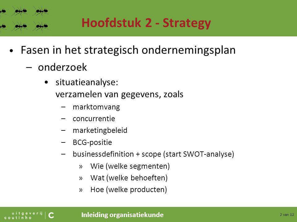 Hoofdstuk 2 - Strategy Fasen in het strategisch ondernemingsplan