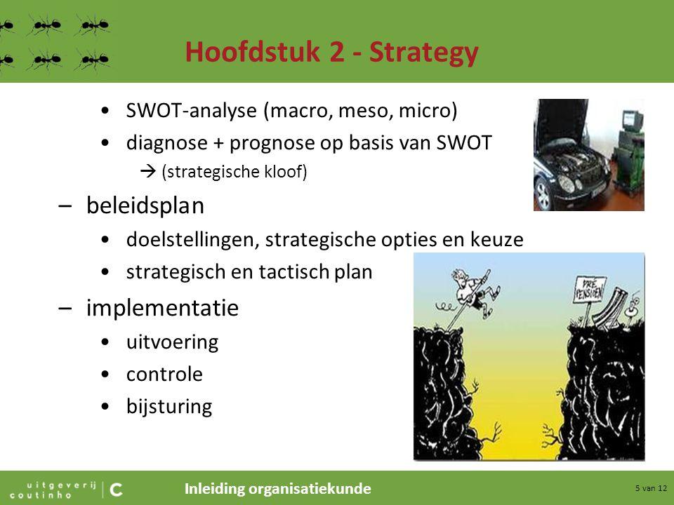 Hoofdstuk 2 - Strategy beleidsplan implementatie
