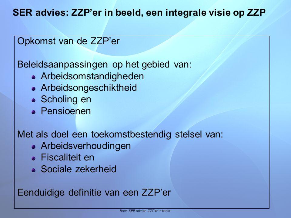 SER advies: ZZP'er in beeld, een integrale visie op ZZP