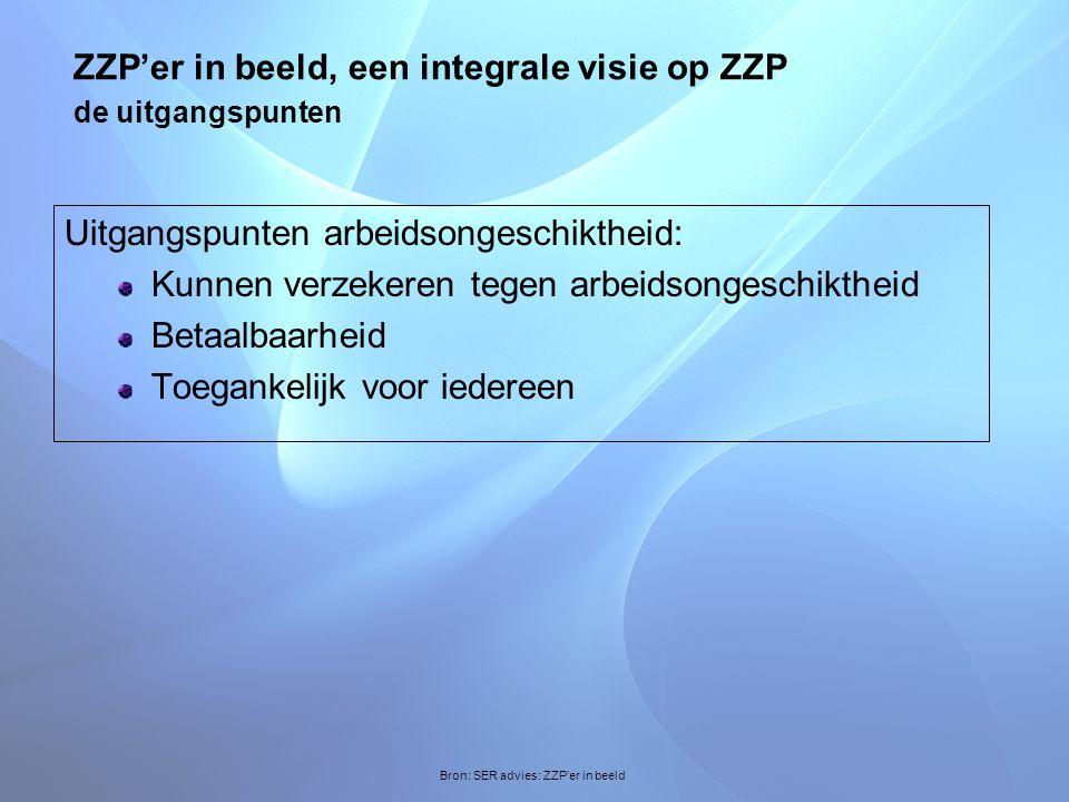 ZZP'er in beeld, een integrale visie op ZZP de uitgangspunten