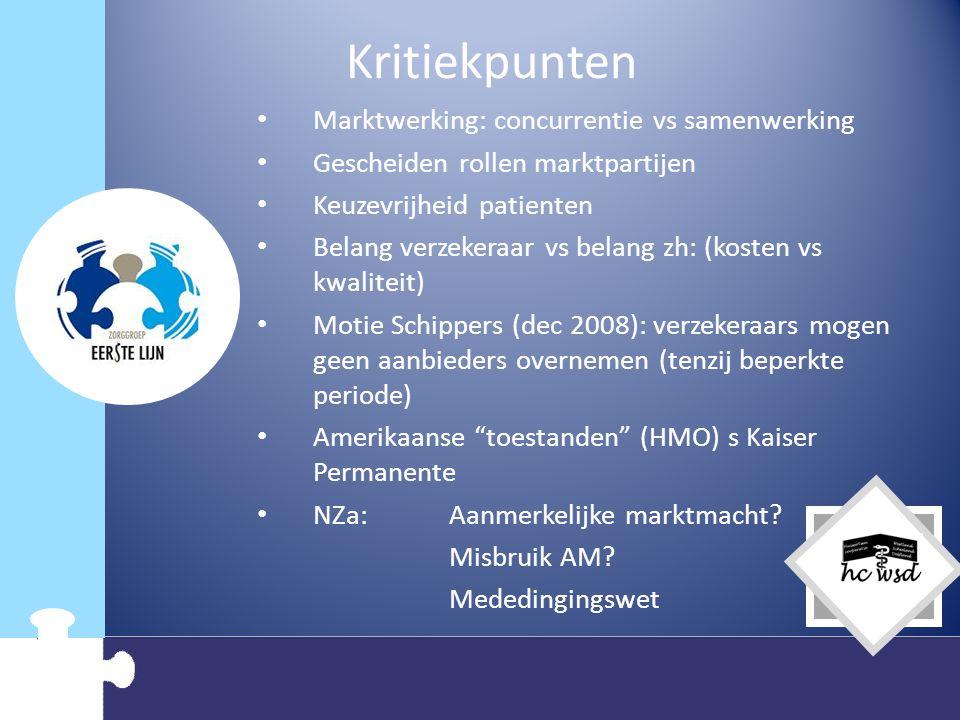 Kritiekpunten Marktwerking: concurrentie vs samenwerking