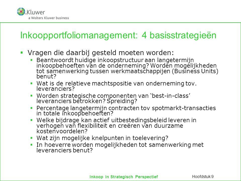 Inkoopportfoliomanagement: 4 basisstrategieën