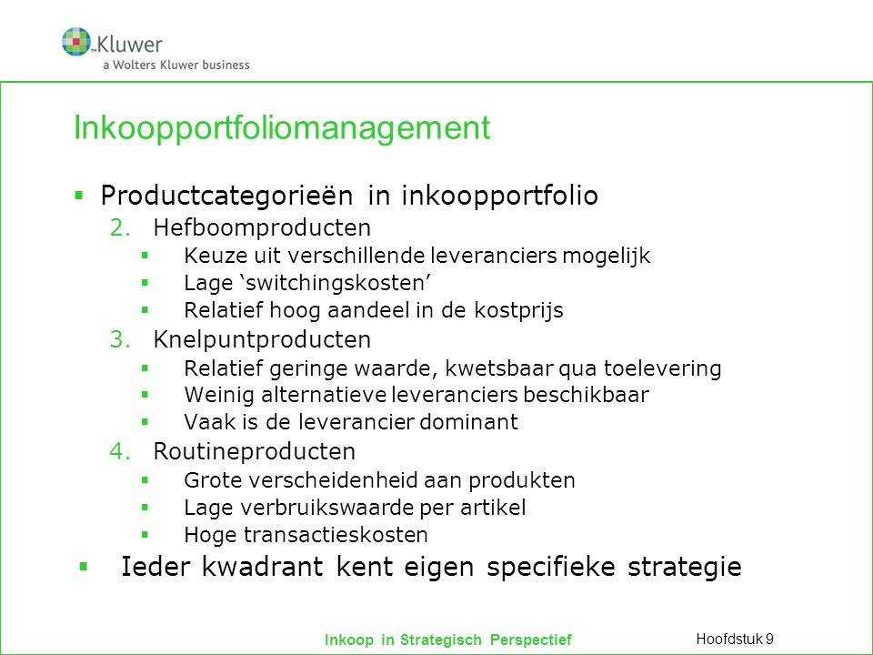 Inkoopportfoliomanagement