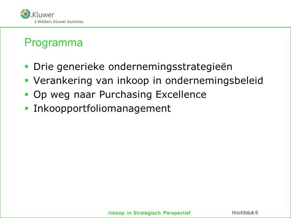 Programma Drie generieke ondernemingsstrategieën