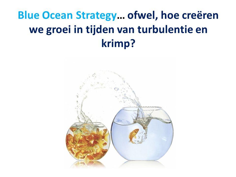 Blue Ocean Strategy… ofwel, hoe creëren we groei in tijden van turbulentie en krimp