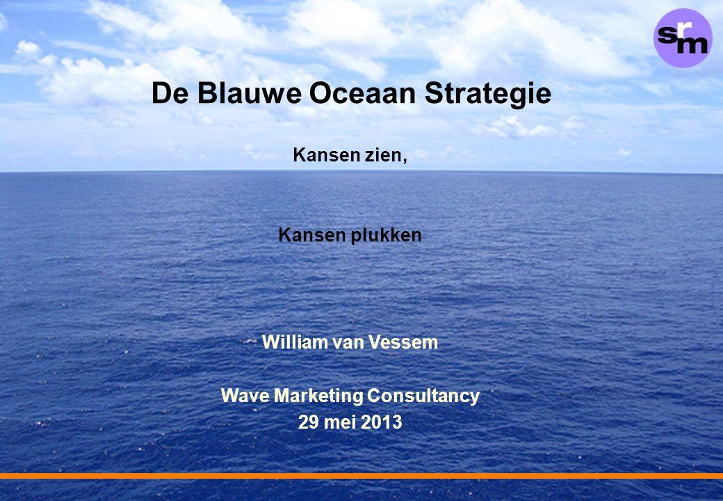 De Blauwe Oceaan Strategie Wave Marketing Consultancy