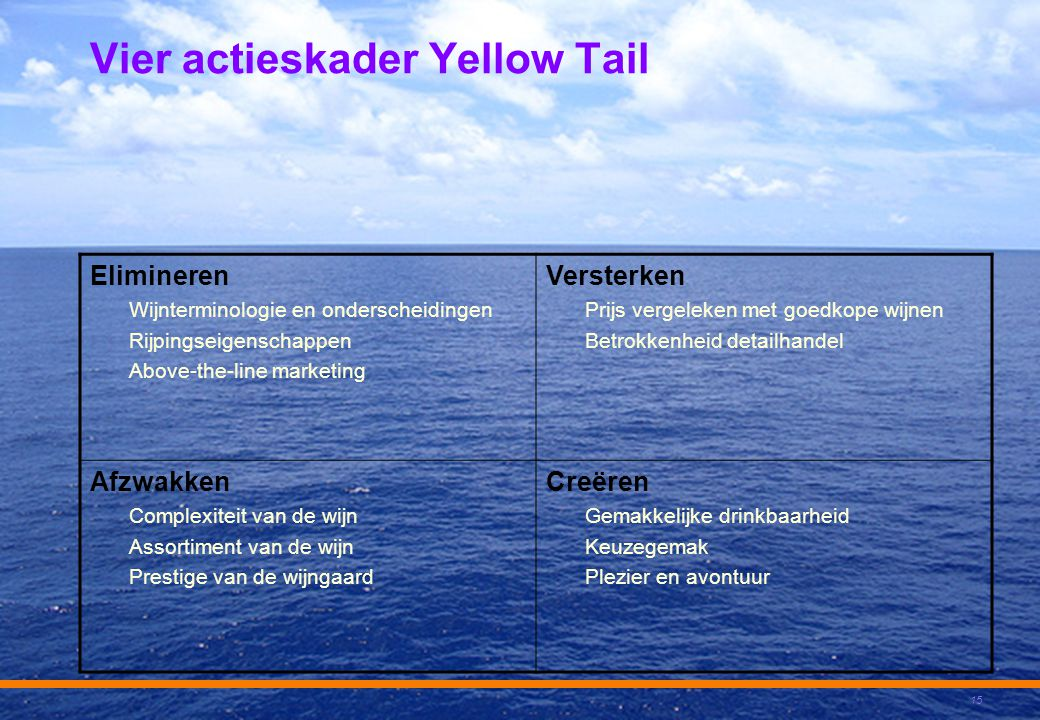 Vier actieskader Yellow Tail