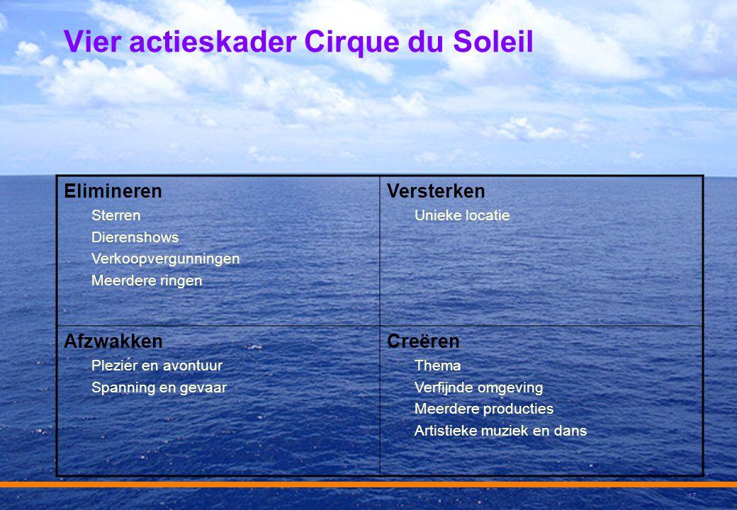 Vier actieskader Cirque du Soleil