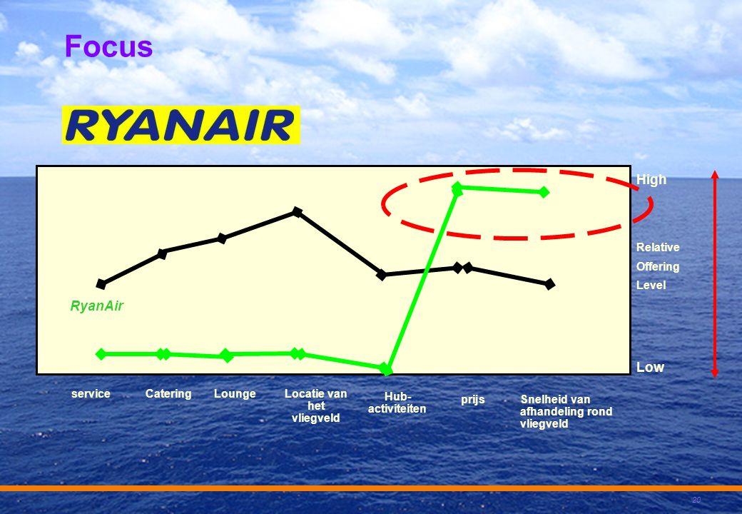 Locatie van het vliegveld