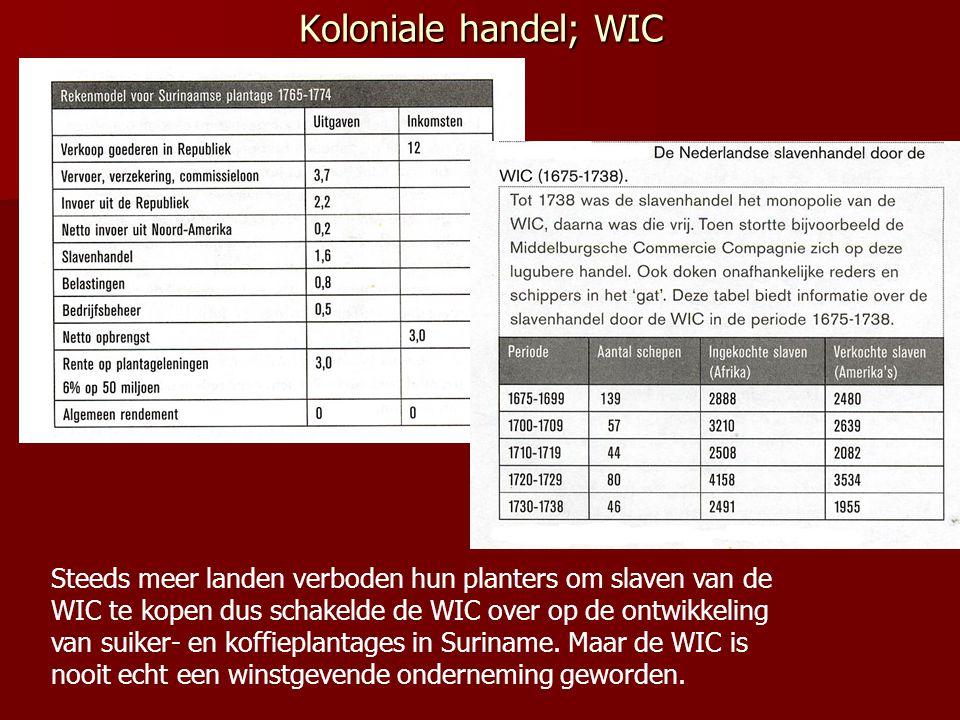 Koloniale handel; WIC
