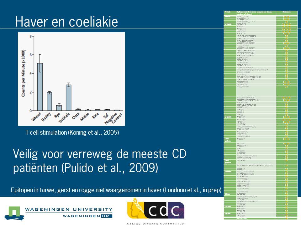 T-cell stimulation (Koning et al., 2005)