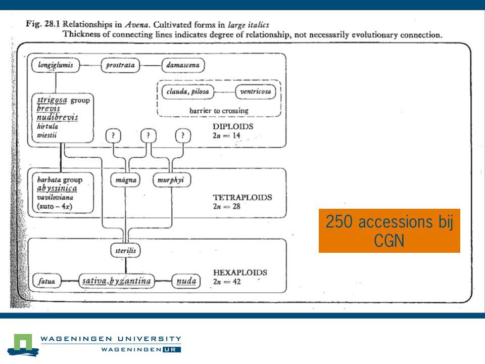 250 accessions bij CGN