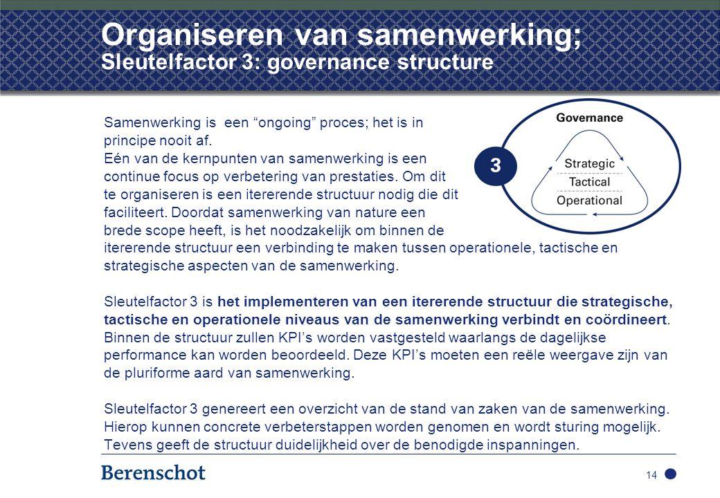 Organiseren van samenwerking; Sleutelfactor 3: governance structure