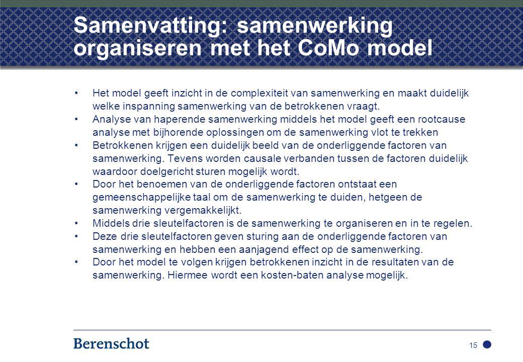 Samenvatting: samenwerking organiseren met het CoMo model