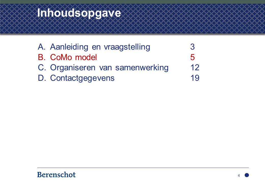 Inhoudsopgave Aanleiding en vraagstelling 3 CoMo model 5