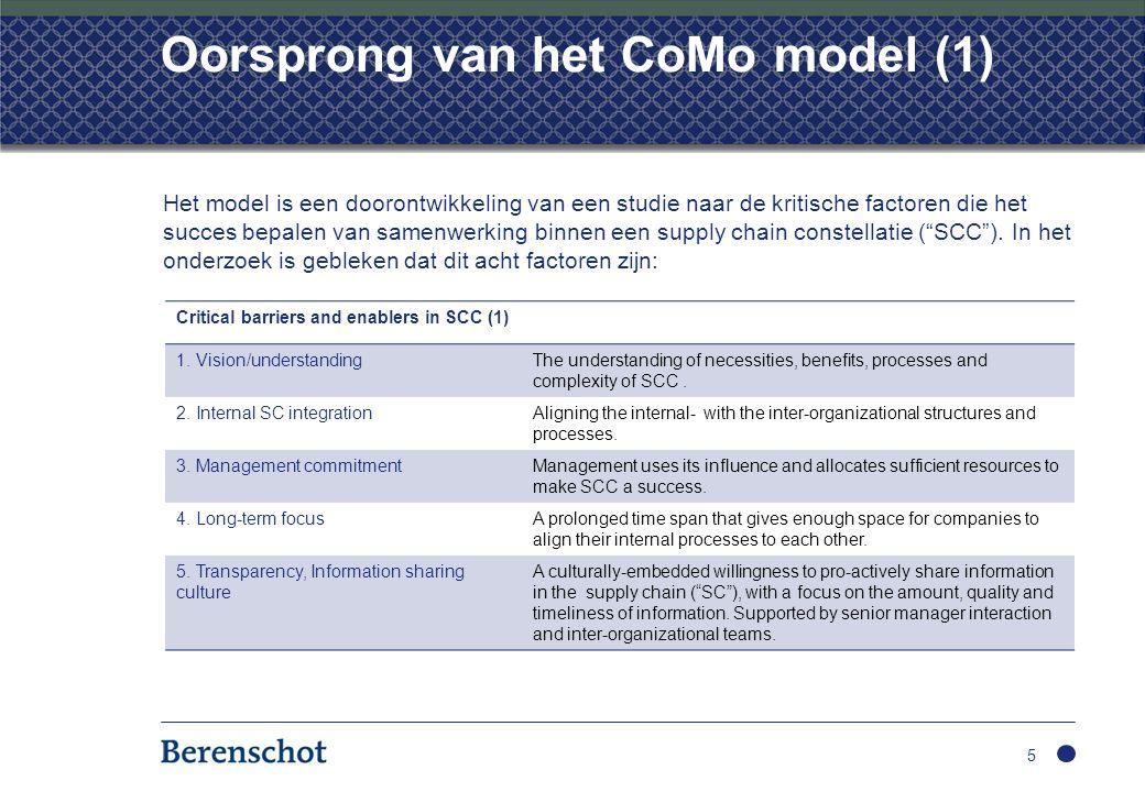 Oorsprong van het CoMo model (1)