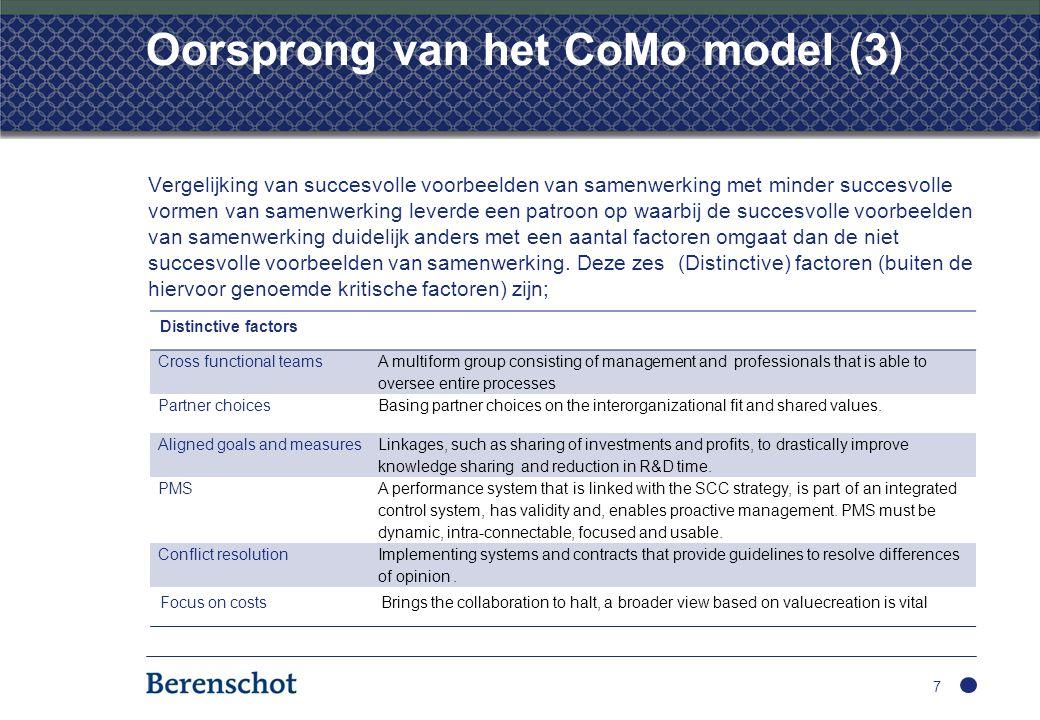 Oorsprong van het CoMo model (3)