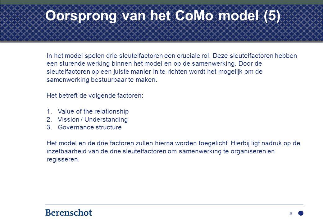 Oorsprong van het CoMo model (5)