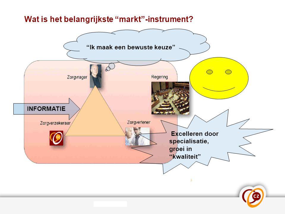 Wat is het belangrijkste markt -instrument