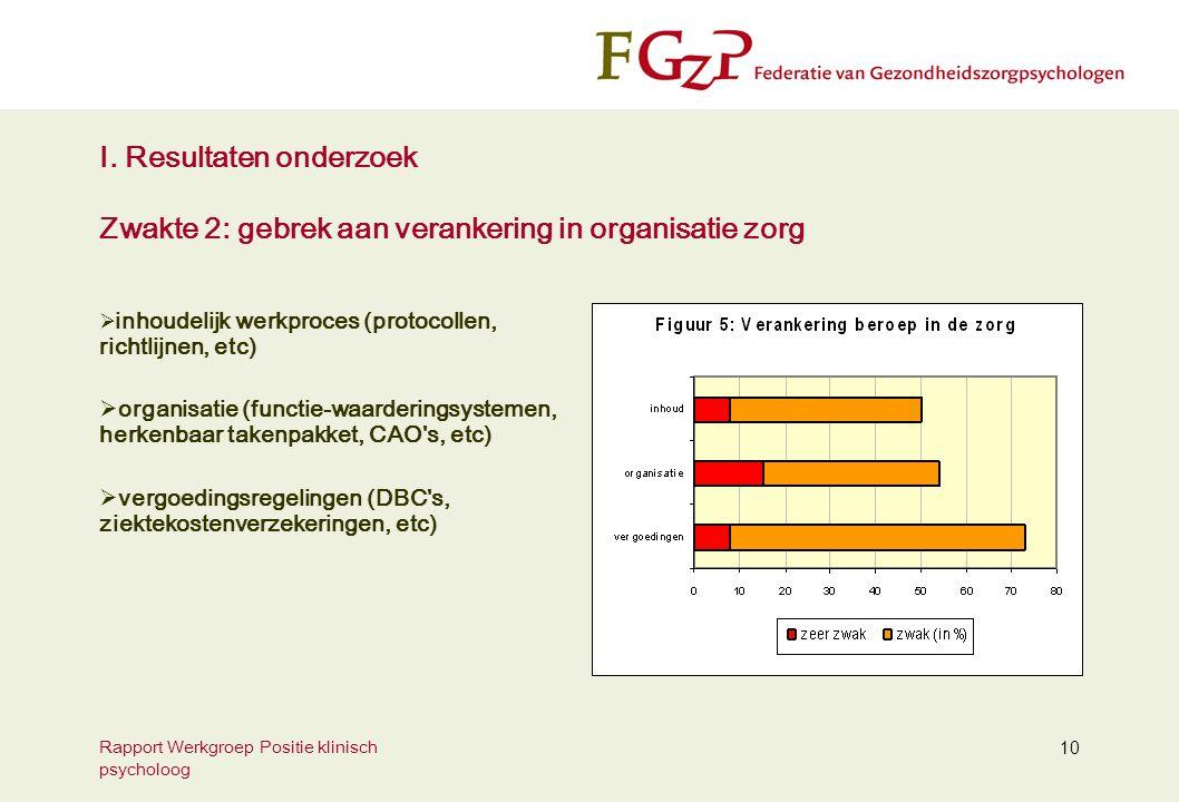 I. Resultaten onderzoek Zwakte 2: gebrek aan verankering in organisatie zorg