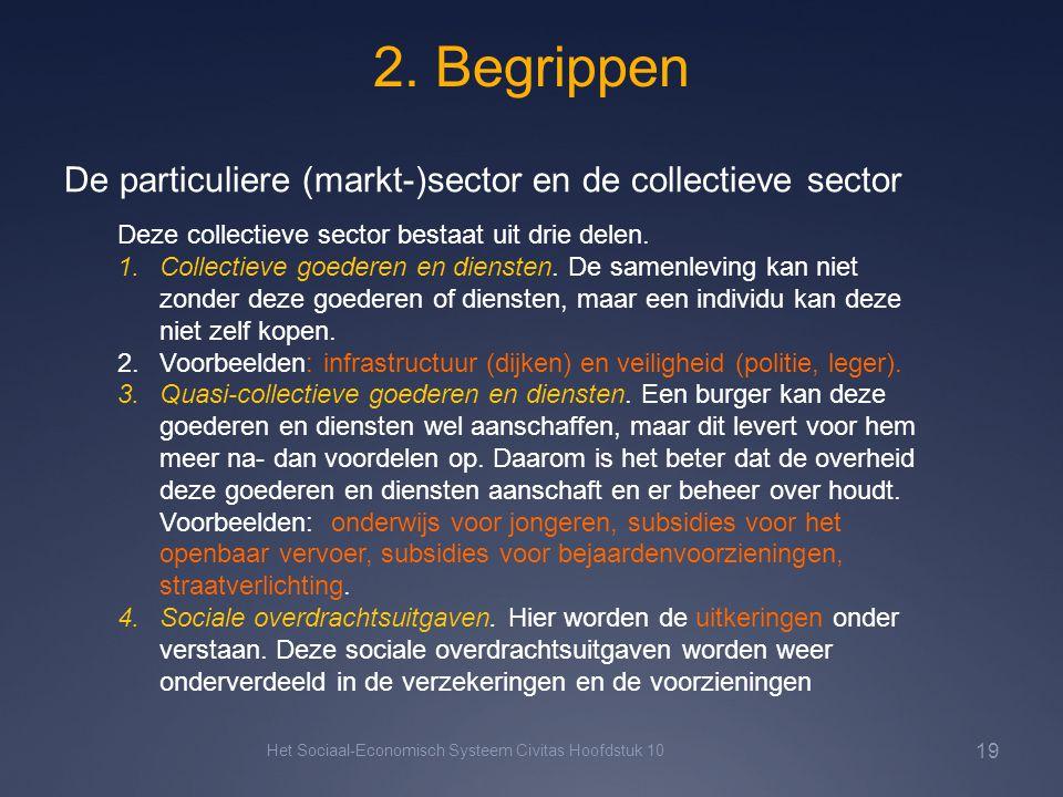 2. Begrippen De particuliere (markt-)sector en de collectieve sector