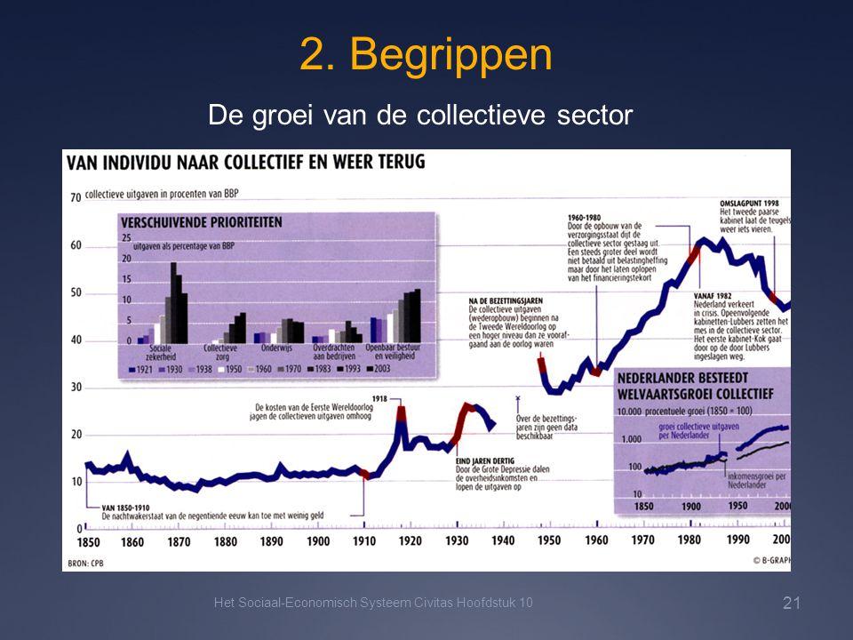 2. Begrippen De groei van de collectieve sector