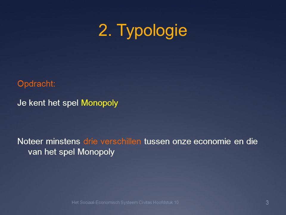 2. Typologie Opdracht: Je kent het spel Monopoly Noteer minstens drie verschillen tussen onze economie en die van het spel Monopoly