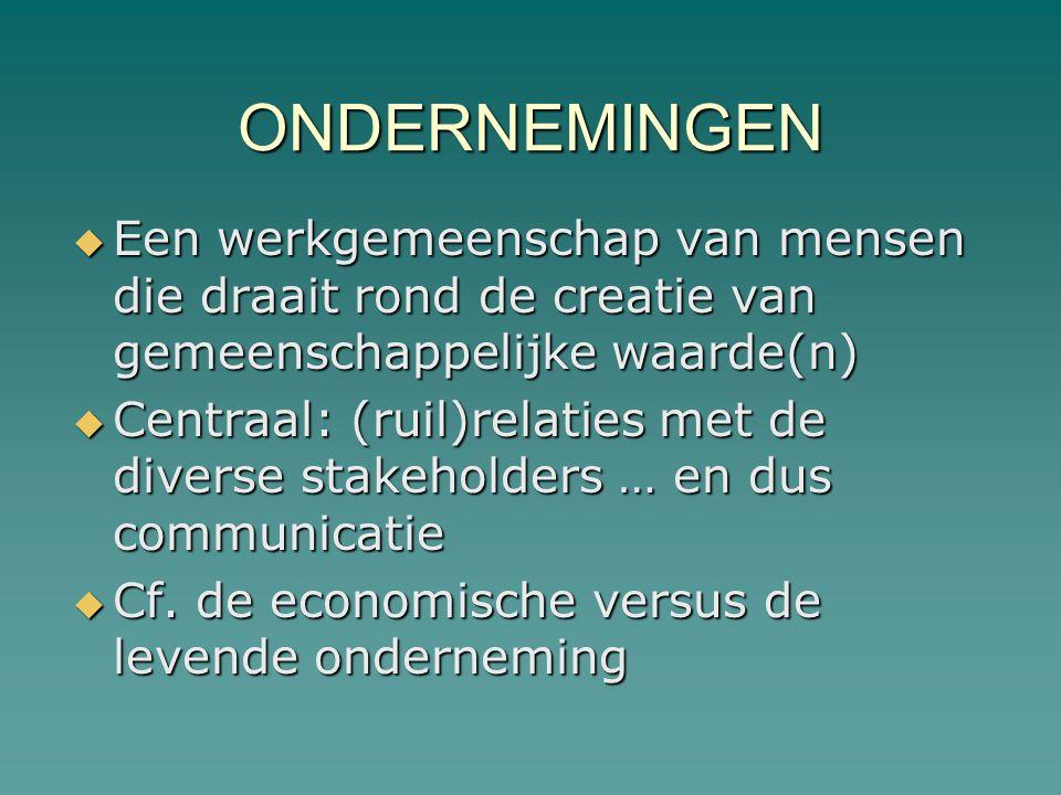 ONDERNEMINGEN Een werkgemeenschap van mensen die draait rond de creatie van gemeenschappelijke waarde(n)