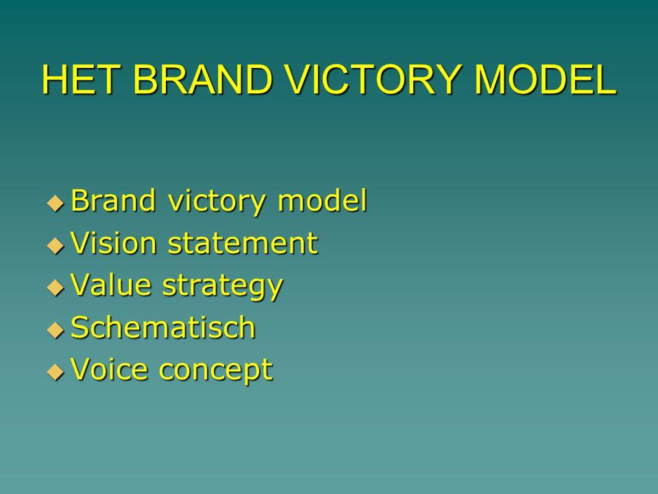 HET BRAND VICTORY MODEL