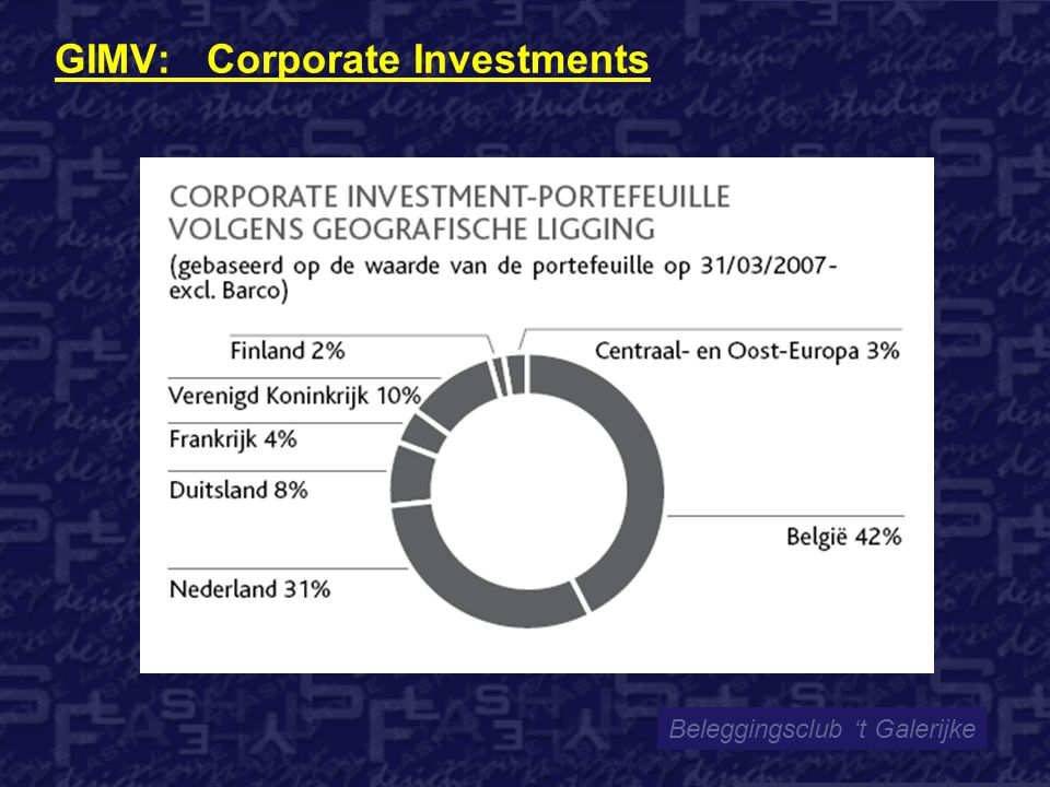 GIMV: Corporate Investments