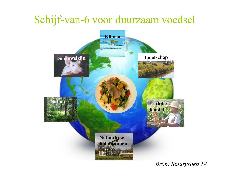 Schijf-van-6 voor duurzaam voedsel