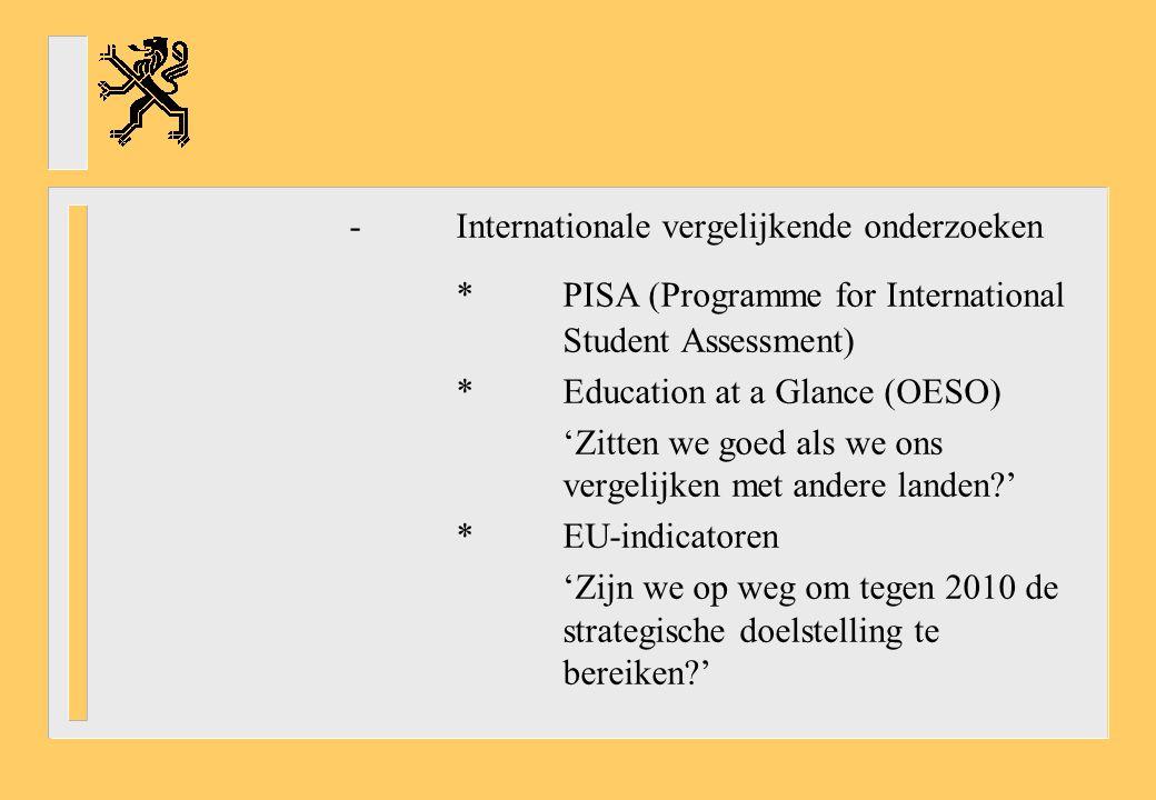 - Internationale vergelijkende onderzoeken
