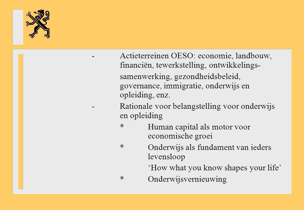 -. Actieterreinen OESO: economie, landbouw,