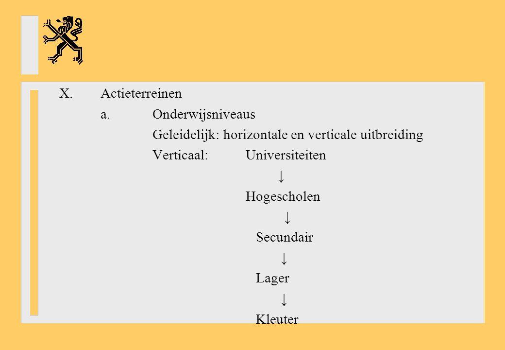 X. Actieterreinen a. Onderwijsniveaus. Geleidelijk: horizontale en verticale uitbreiding. Verticaal: Universiteiten.