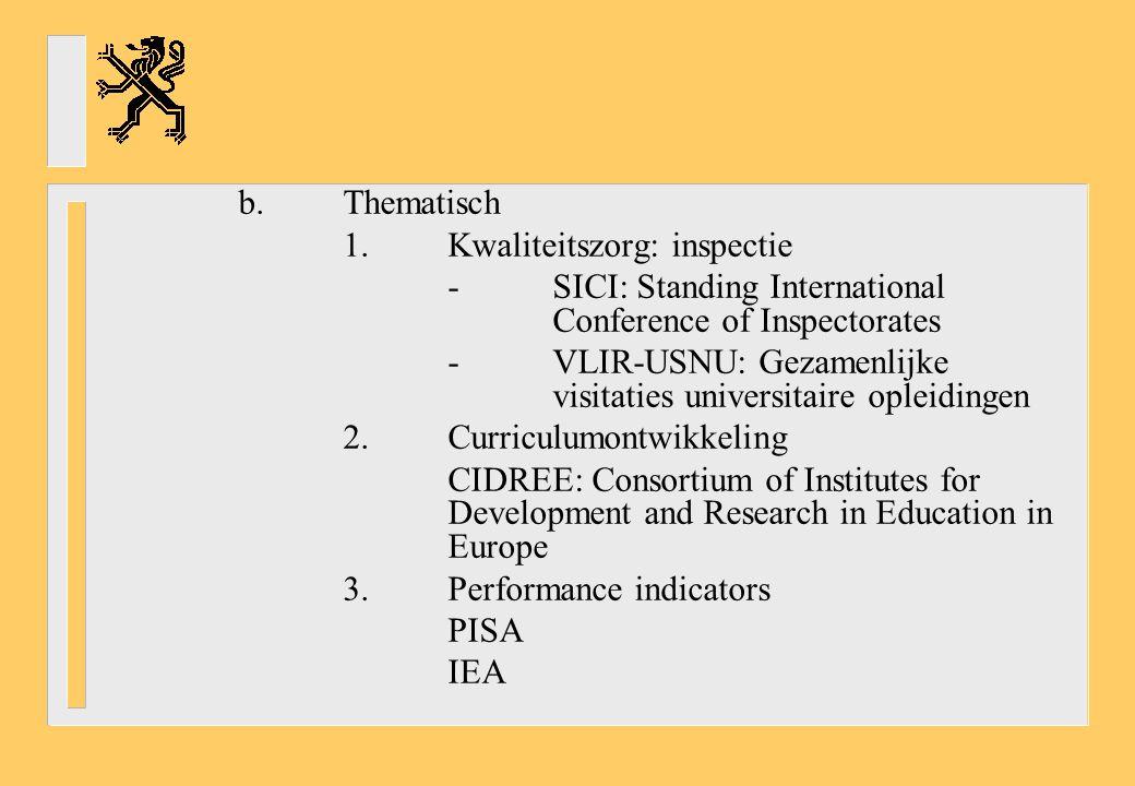 1. Kwaliteitszorg: inspectie