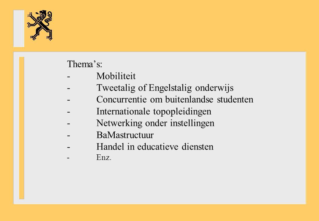 - Tweetalig of Engelstalig onderwijs