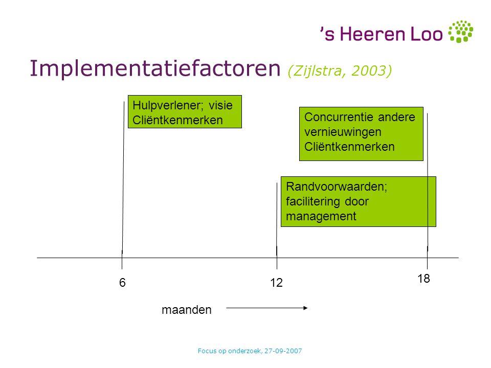 Implementatiefactoren (Zijlstra, 2003)