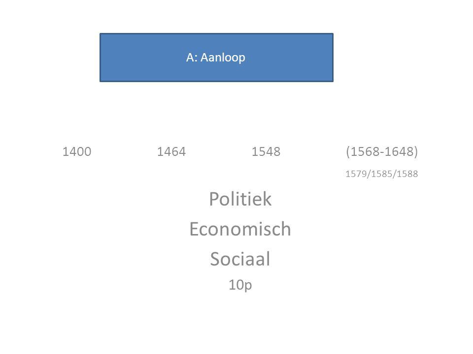 Politiek Economisch Sociaal 10p 1400 1464 1548 (1568-1648)