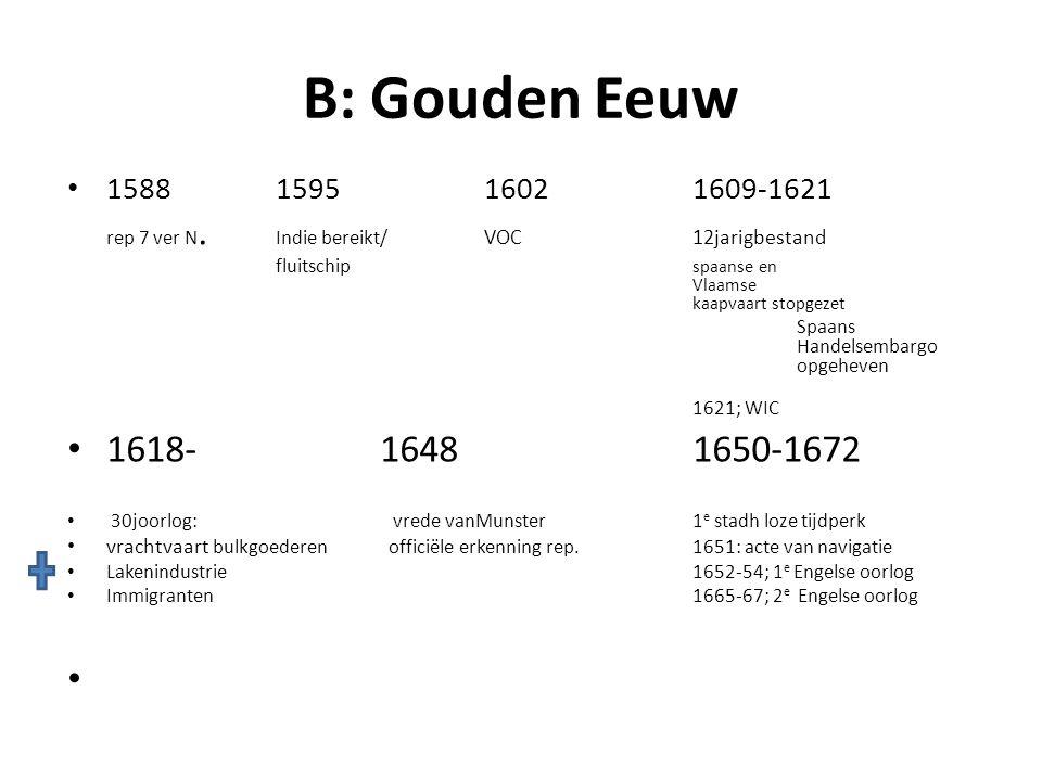 B: Gouden Eeuw rep 7 ver N. Indie bereikt/ VOC 12jarigbestand